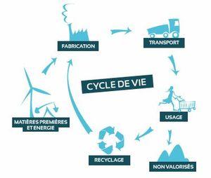 schéma cycle de vie ADEME